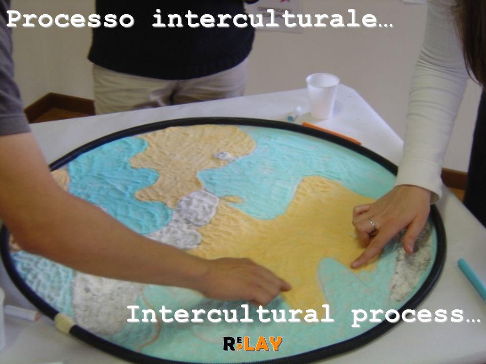 Processo interculturale… Intercultural process…