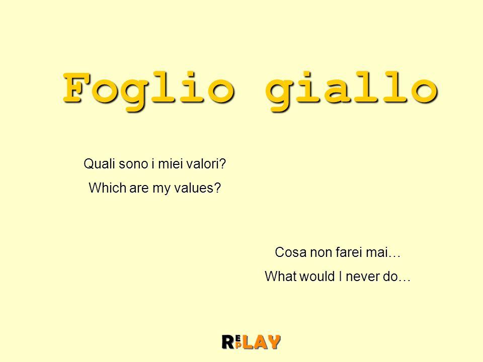 Foglio giallo Quali sono i miei valori. Which are my values.