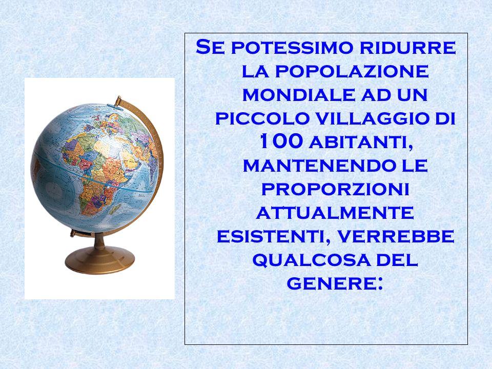 Se potessimo ridurre la popolazione mondiale ad un piccolo villaggio di 100 abitanti, mantenendo le proporzioni attualmente esistenti, verrebbe qualco
