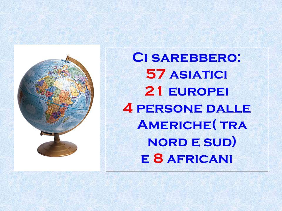 Ci sarebbero: 57 asiatici 21 europei 4 persone dalle Americhe( tra nord e sud) e 8 africani