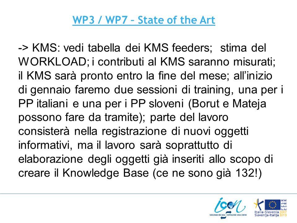 WP3 / WP7 – State of the Art -> KMS: vedi tabella dei KMS feeders; stima del WORKLOAD; i contributi al KMS saranno misurati; il KMS sarà pronto entro la fine del mese; allinizio di gennaio faremo due sessioni di training, una per i PP italiani e una per i PP sloveni (Borut e Mateja possono fare da tramite); parte del lavoro consisterà nella registrazione di nuovi oggetti informativi, ma il lavoro sarà soprattutto di elaborazione degli oggetti già inseriti allo scopo di creare il Knowledge Base (ce ne sono già 132!)
