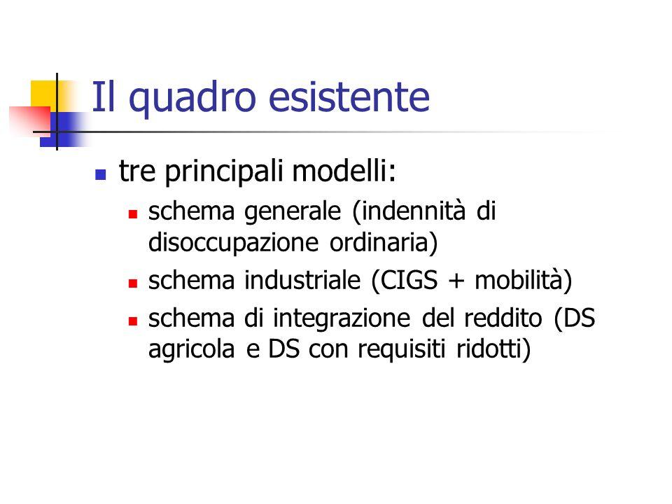 Il quadro esistente tre principali modelli: schema generale (indennità di disoccupazione ordinaria) schema industriale (CIGS + mobilità) schema di int
