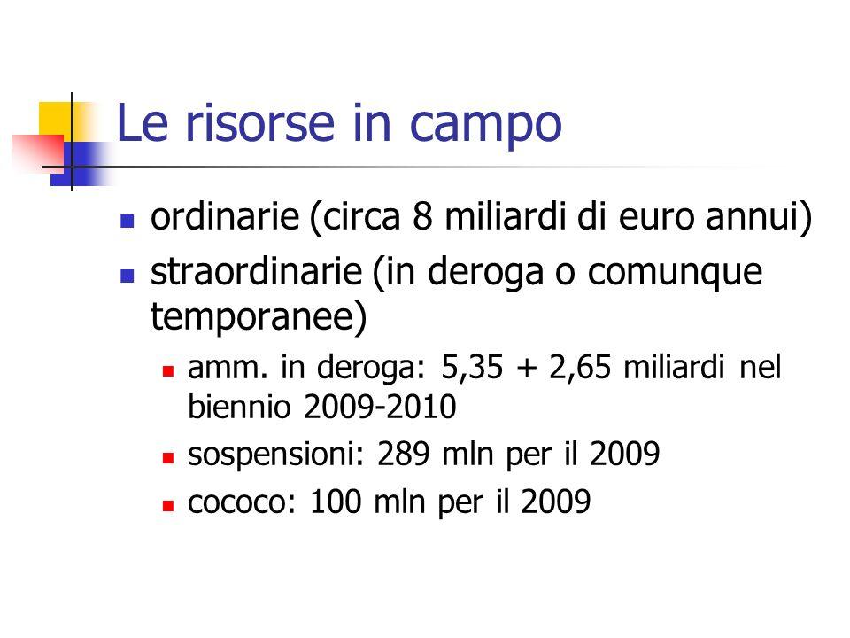 Le risorse in campo ordinarie (circa 8 miliardi di euro annui) straordinarie (in deroga o comunque temporanee) amm. in deroga: 5,35 + 2,65 miliardi ne