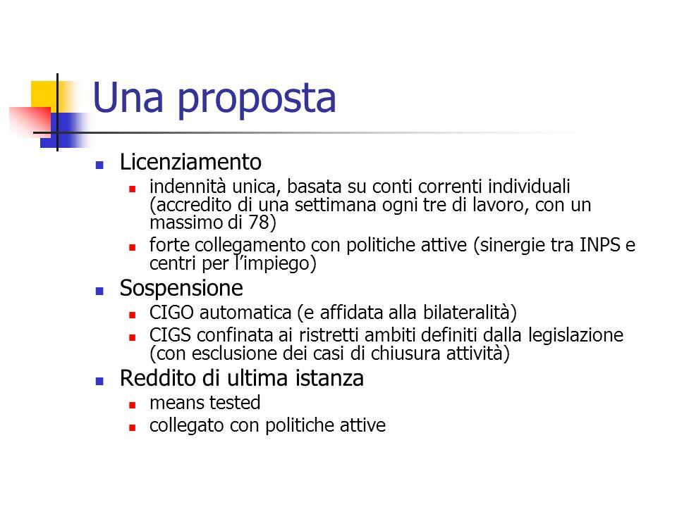 Una proposta Licenziamento indennità unica, basata su conti correnti individuali (accredito di una settimana ogni tre di lavoro, con un massimo di 78)