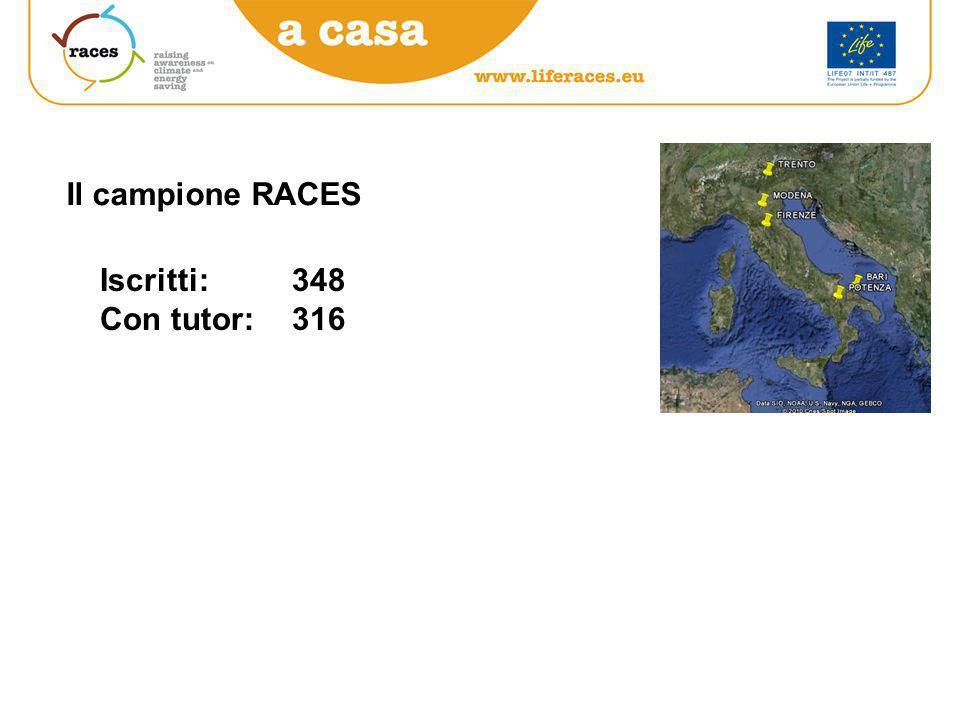 Il campione RACES Iscritti: 348 Con tutor: 316