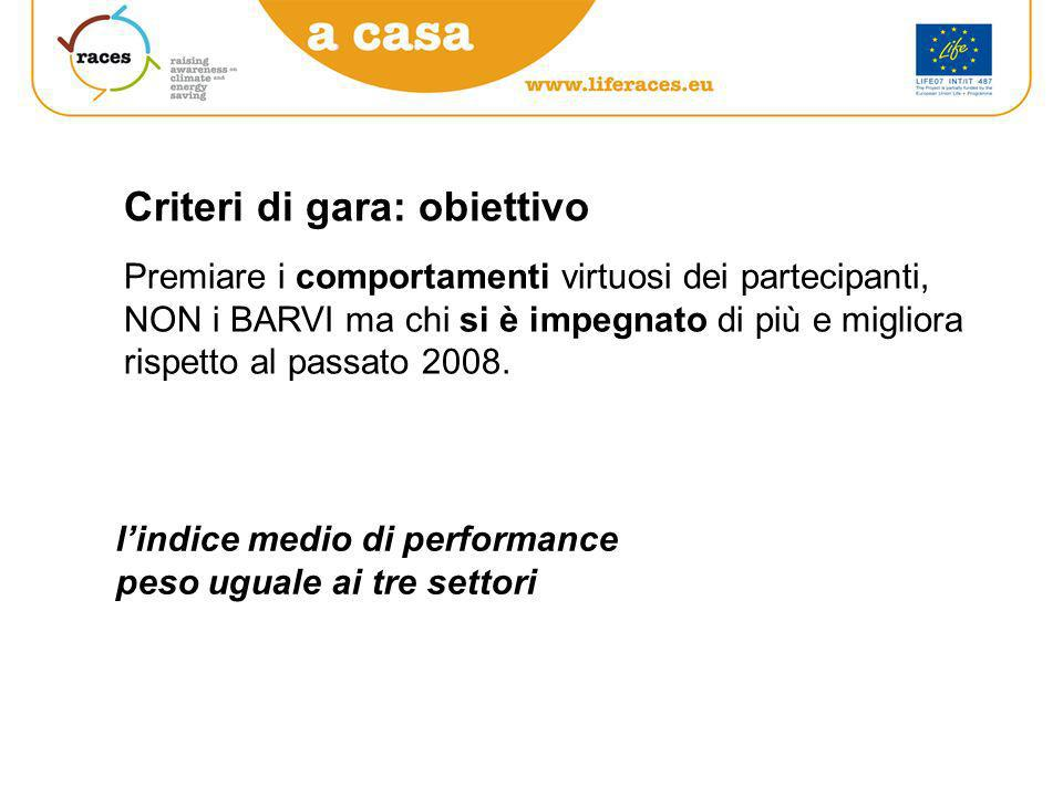 Criteri di gara: obiettivo Premiare i comportamenti virtuosi dei partecipanti, NON i BARVI ma chi si è impegnato di più e migliora rispetto al passato 2008.