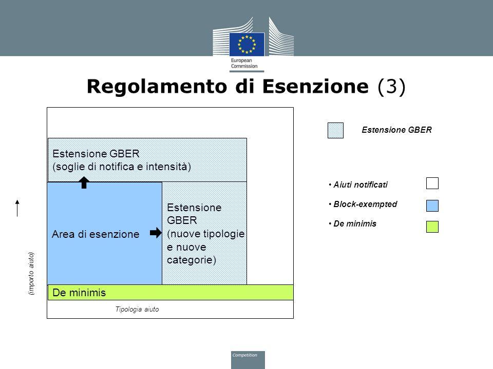 Area di esenzione Regolamento di Esenzione (3) Estensione GBER (nuove tipologie e nuove categorie) Estensione GBER (soglie di notifica e intensità) Es