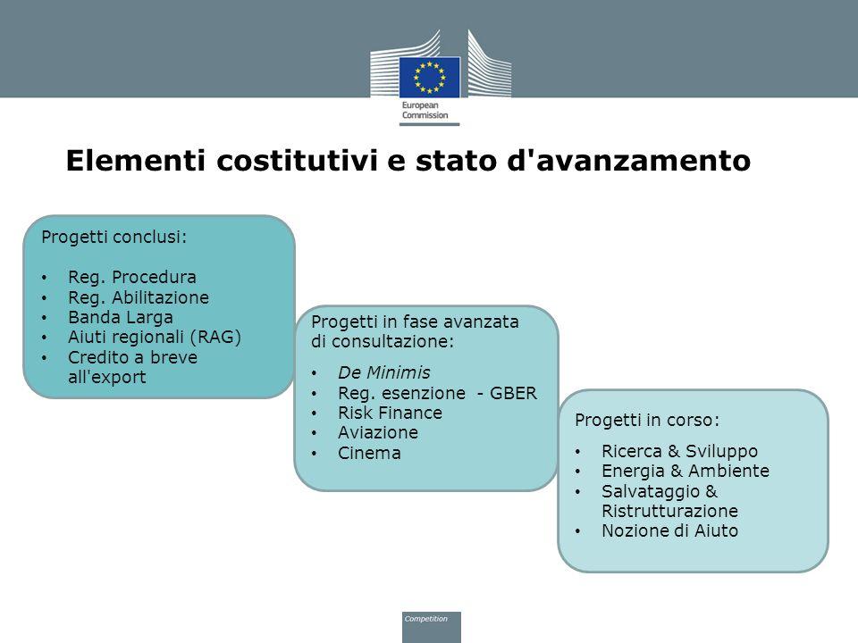 Elementi costitutivi e stato d'avanzamento Progetti conclusi: Reg. Procedura Reg. Abilitazione Banda Larga Aiuti regionali (RAG) Credito a breve all'e