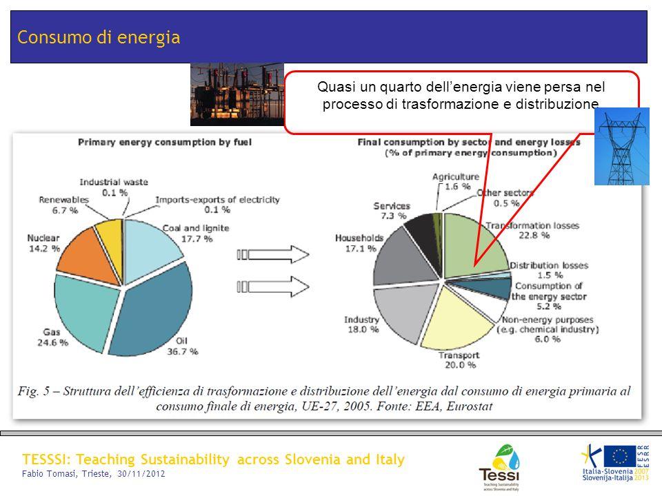TESSSI: Teaching Sustainability across Slovenia and Italy Fabio Tomasi, Trieste, 30/11/2012 Consumo di energia Quasi un quarto dellenergia viene persa