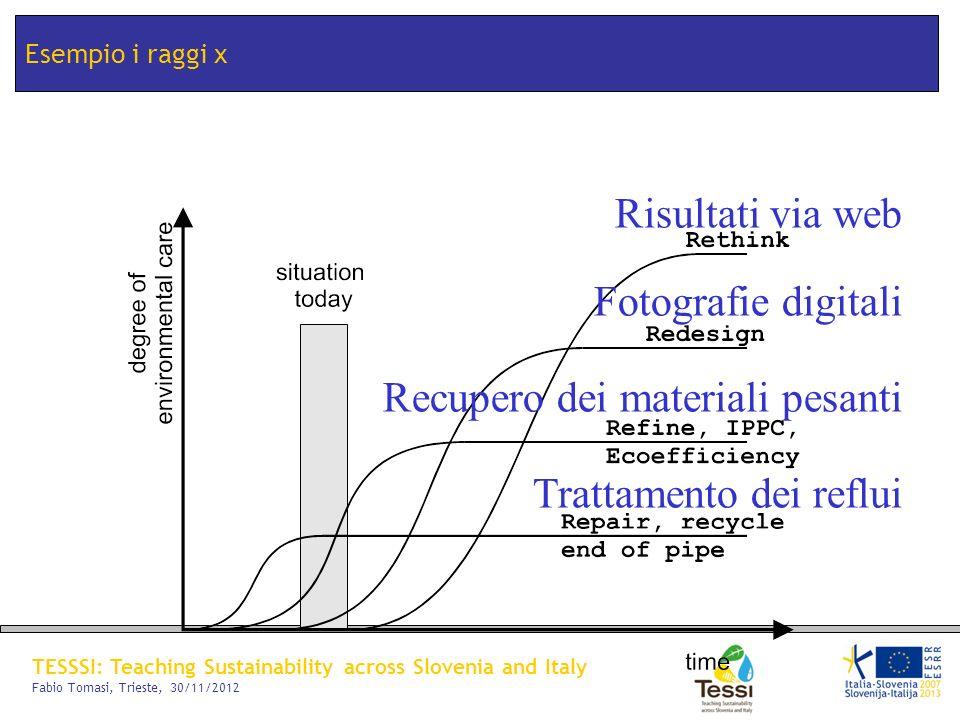 TESSSI: Teaching Sustainability across Slovenia and Italy Fabio Tomasi, Trieste, 30/11/2012 Esempio i raggi x Trattamento dei reflui Recupero dei mate