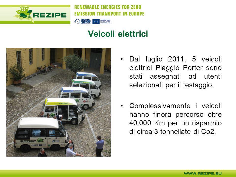 Veicoli elettrici Dal luglio 2011, 5 veicoli elettrici Piaggio Porter sono stati assegnati ad utenti selezionati per il testaggio. Complessivamente i
