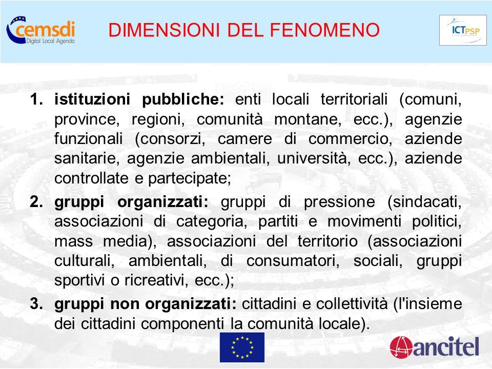 DIMENSIONI DEL FENOMENO 1.istituzioni pubbliche: enti locali territoriali (comuni, province, regioni, comunità montane, ecc.), agenzie funzionali (con