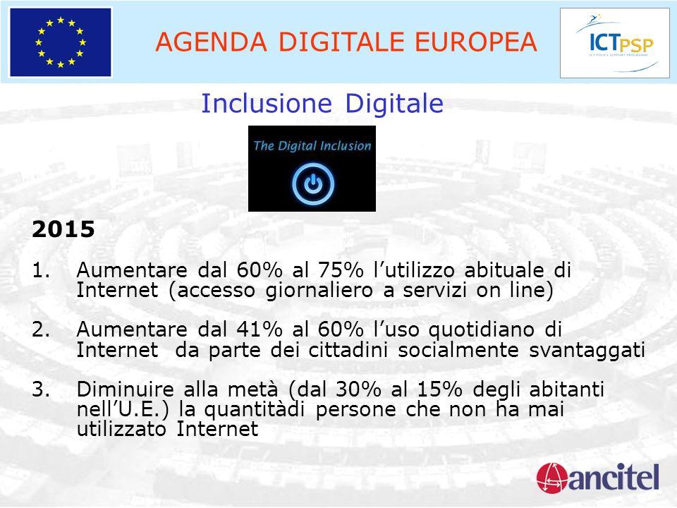 AGENDA DIGITALE EUROPEA Inclusione Digitale 2015 1.Aumentare dal 60% al 75% lutilizzo abituale di Internet (accesso giornaliero a servizi on line) 2.A
