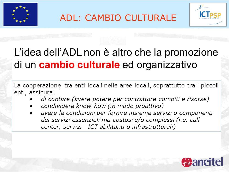 ADL: CAMBIO CULTURALE Lidea dellADL non è altro che la promozione di un cambio culturale ed organizzativo La cooperazione tra enti locali nelle aree l