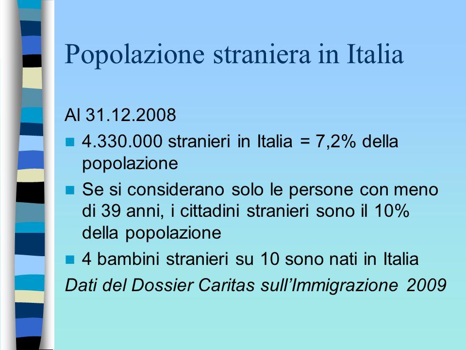 Popolazione straniera in Italia Al 31.12.2008 4.330.000 stranieri in Italia = 7,2% della popolazione Se si considerano solo le persone con meno di 39