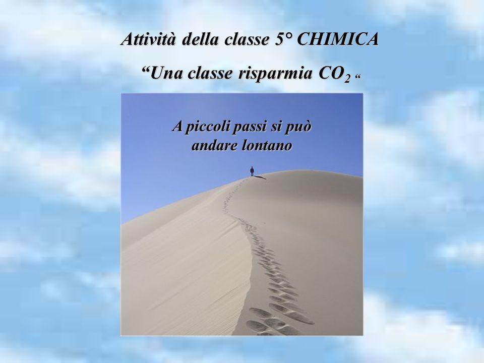 Attività della classe 5° CHIMICA Una classe risparmia CO 2 Una classe risparmia CO 2 A piccoli passi si può andare lontano