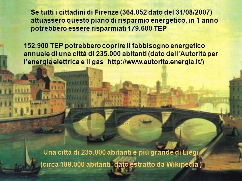 Se tutti i cittadini di Firenze (364.052 dato del 31/08/2007) attuassero questo piano di risparmio energetico, in 1 anno potrebbero essere risparmiati