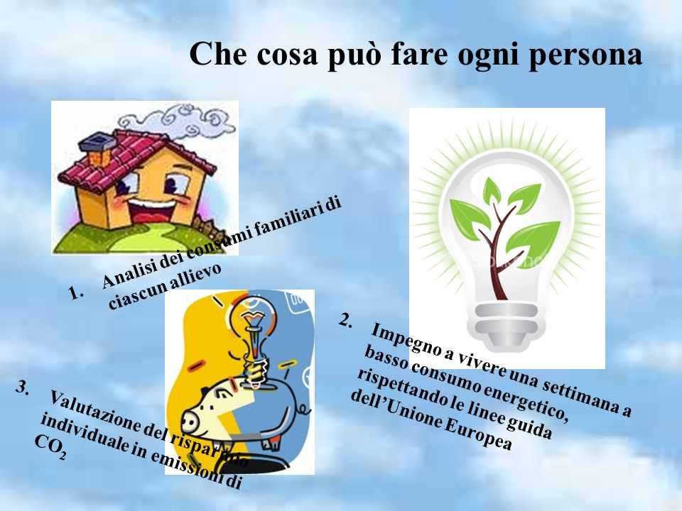 Che cosa può fare ogni persona 1.Analisi dei consumi familiari di ciascun allievo 2.Impegno a vivere una settimana a basso consumo energetico, rispett