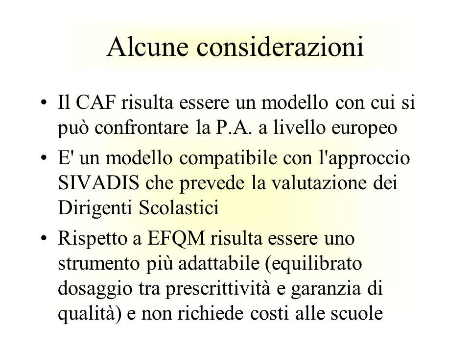Alcune considerazioni Il CAF risulta essere un modello con cui si può confrontare la P.A. a livello europeo E' un modello compatibile con l'approccio