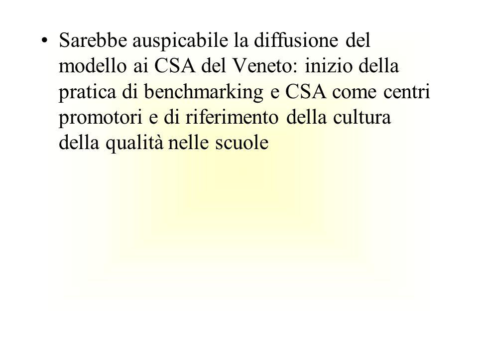 Sarebbe auspicabile la diffusione del modello ai CSA del Veneto: inizio della pratica di benchmarking e CSA come centri promotori e di riferimento del