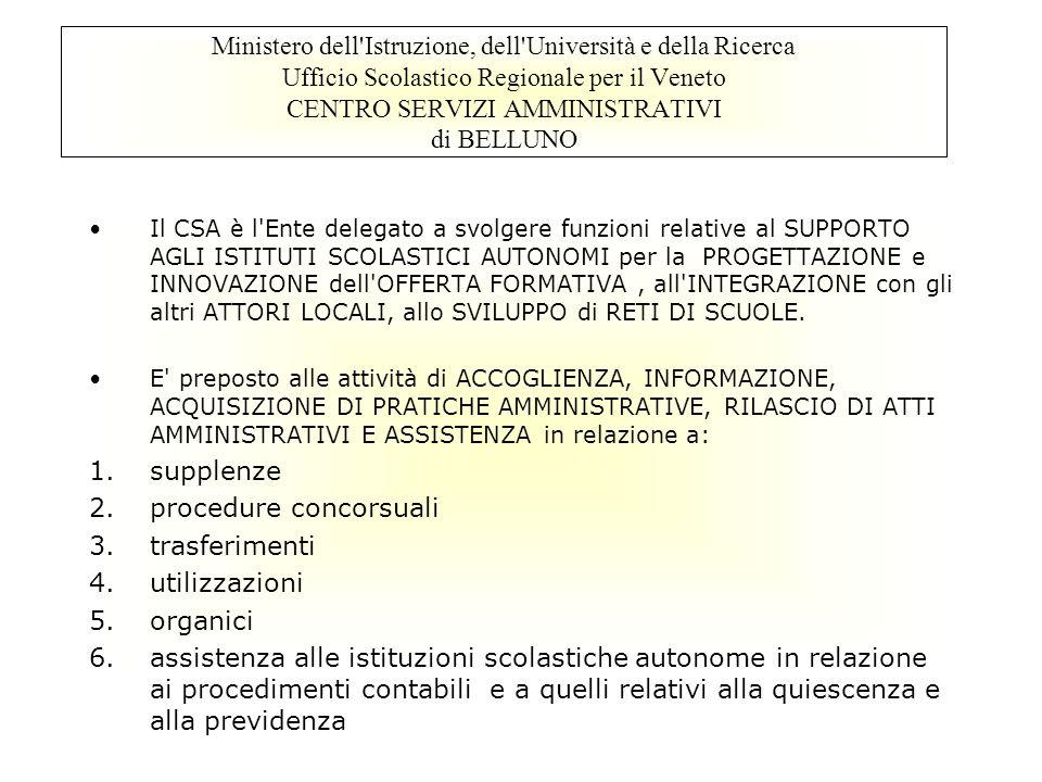 Ministero dell'Istruzione, dell'Università e della Ricerca Ufficio Scolastico Regionale per il Veneto CENTRO SERVIZI AMMINISTRATIVI di BELLUNO Il CSA
