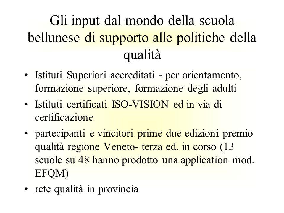 Gli input dal mondo della scuola bellunese di supporto alle politiche della qualità Istituti Superiori accreditati - per orientamento, formazione supe