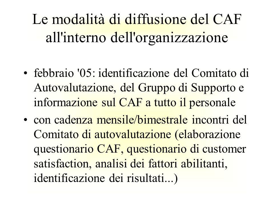 Le modalità di diffusione del CAF all'interno dell'organizzazione febbraio '05: identificazione del Comitato di Autovalutazione, del Gruppo di Support