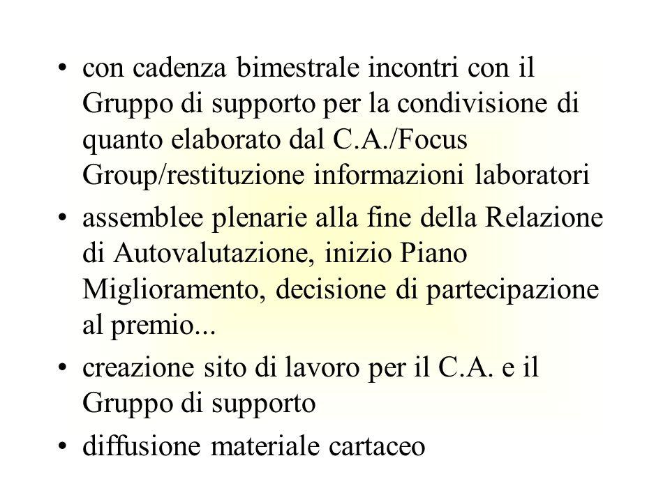 con cadenza bimestrale incontri con il Gruppo di supporto per la condivisione di quanto elaborato dal C.A./Focus Group/restituzione informazioni labor
