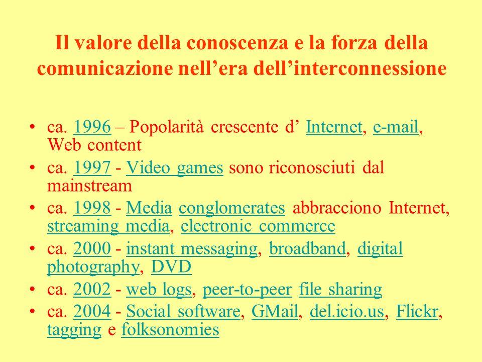 Il valore della conoscenza e la forza della comunicazione nellera dellinterconnessione ca. 1996 – Popolarità crescente d Internet, e-mail, Web content