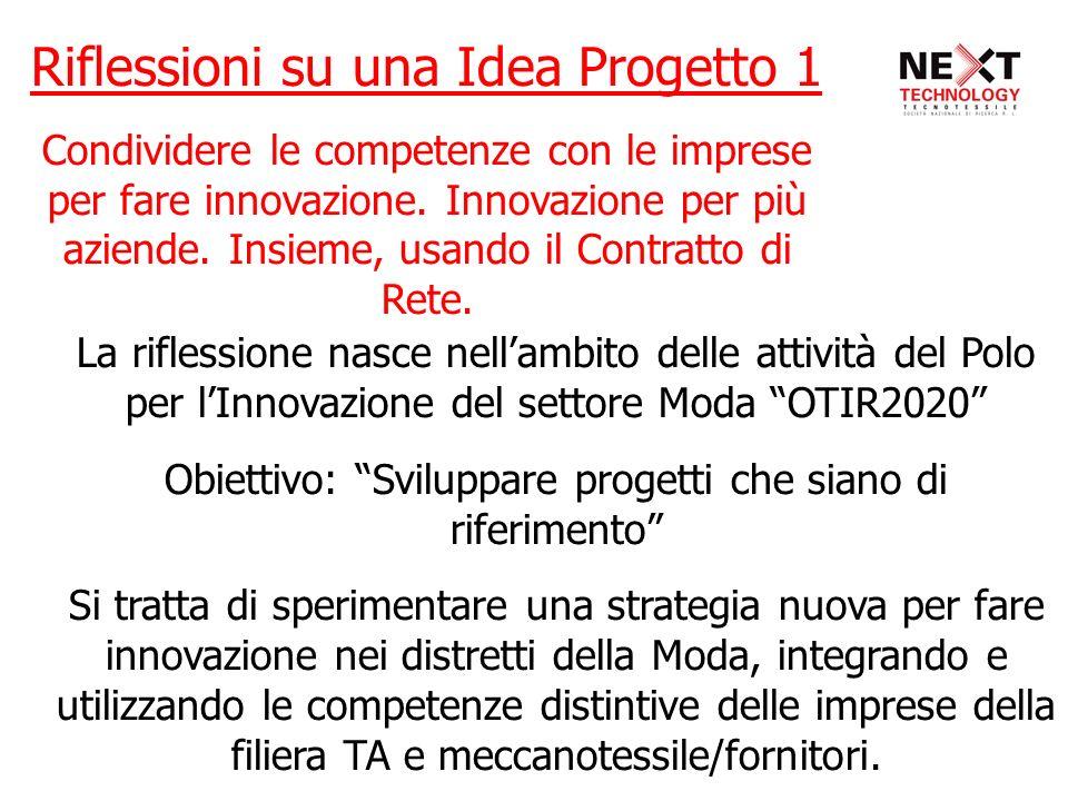 La riflessione nasce nellambito delle attività del Polo per lInnovazione del settore Moda OTIR2020 Obiettivo: Sviluppare progetti che siano di riferim