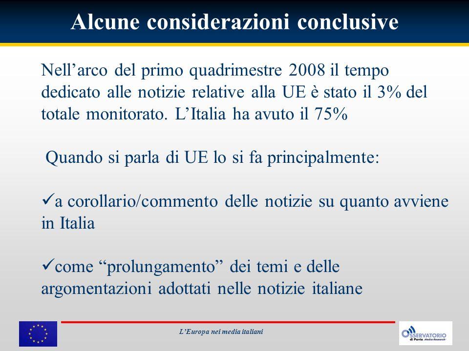 Alcune considerazioni conclusive Nellarco del primo quadrimestre 2008 il tempo dedicato alle notizie relative alla UE è stato il 3% del totale monitor