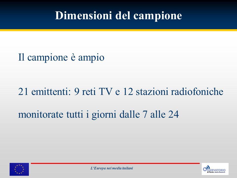 Dimensioni del campione Il campione è ampio 21 emittenti: 9 reti TV e 12 stazioni radiofoniche monitorate tutti i giorni dalle 7 alle 24 LEuropa nei m