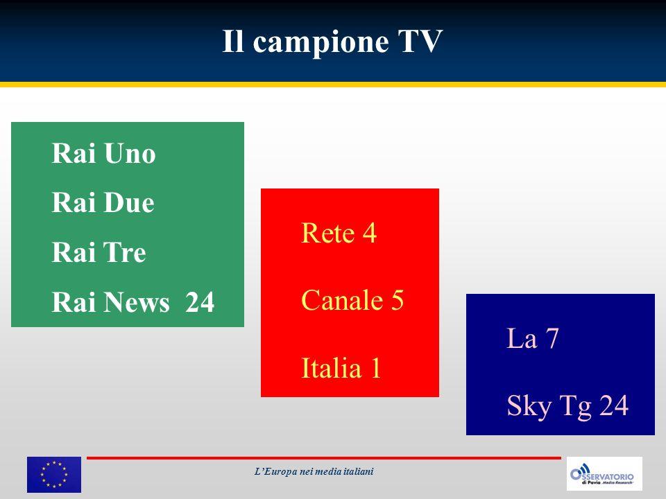 Il campione TV Rai Uno Rai Due Rai Tre Rai News 24 Rete 4 Canale 5 Italia 1 La 7 Sky Tg 24 LEuropa nei media italiani