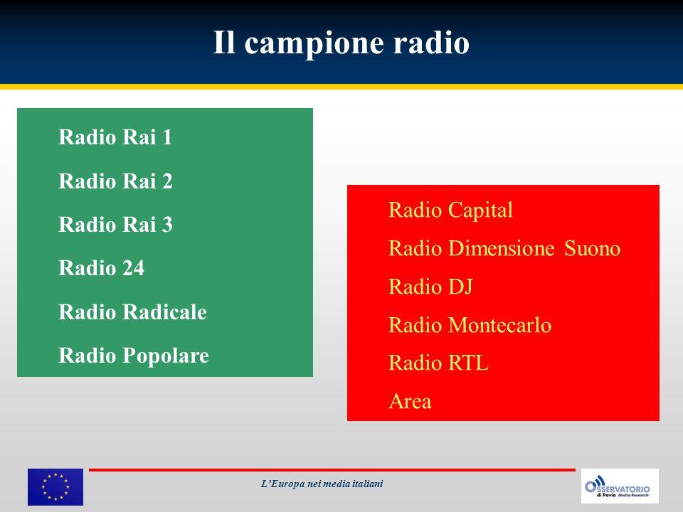 Il campione radio Radio Rai 1 Radio Rai 2 Radio Rai 3 Radio 24 Radio Radicale Radio Popolare Radio Capital Radio Dimensione Suono Radio DJ Radio Monte