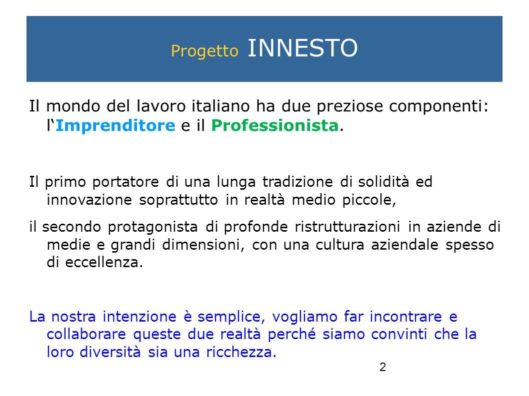 2 Il mondo del lavoro italiano ha due preziose componenti: lImprenditore e il Professionista.