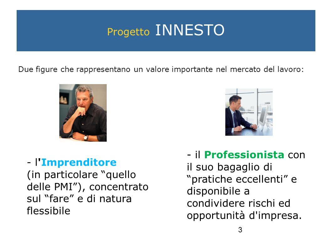 3 Due figure che rappresentano un valore importante nel mercato del lavoro: - il Professionista con il suo bagaglio di pratiche eccellenti e disponibile a condividere rischi ed opportunità d impresa.