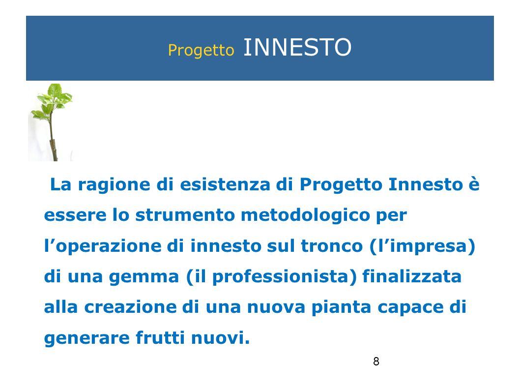 8 La ragione di esistenza di Progetto Innesto è essere lo strumento metodologico per loperazione di innesto sul tronco (limpresa) di una gemma (il professionista) finalizzata alla creazione di una nuova pianta capace di generare frutti nuovi.