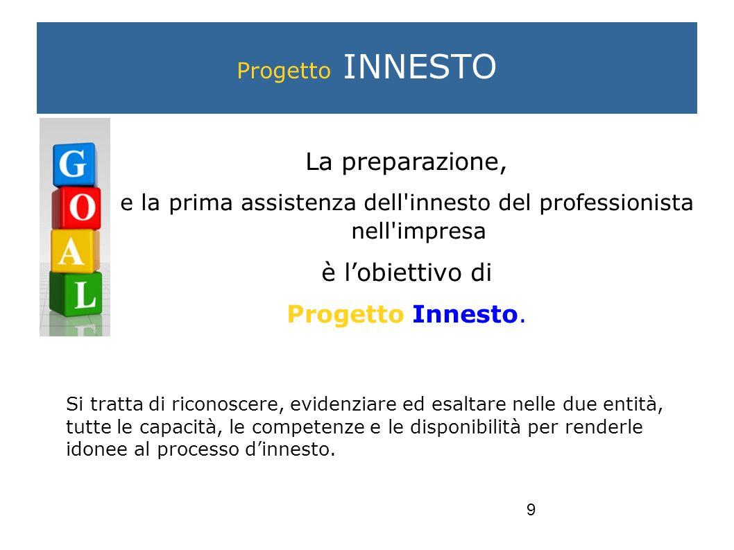 9 La preparazione, e la prima assistenza dell innesto del professionista nell impresa è lobiettivo di Progetto Innesto.
