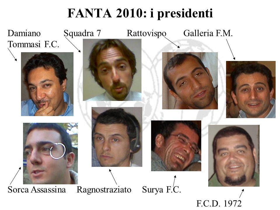 FANTA 2010: i presidenti DamianoSquadra 7 Rattovispo Galleria F.M.