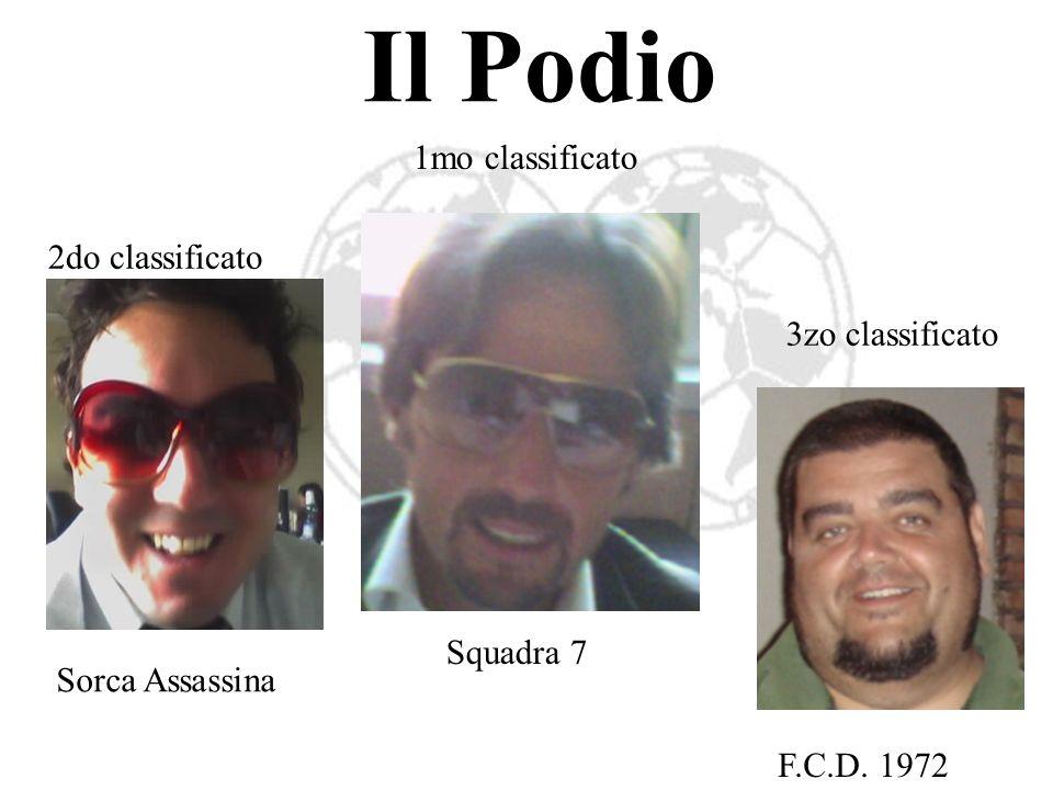 Il Podio 3zo classificato Sorca Assassina Squadra 7 F.C.D. 1972 2do classificato 1mo classificato