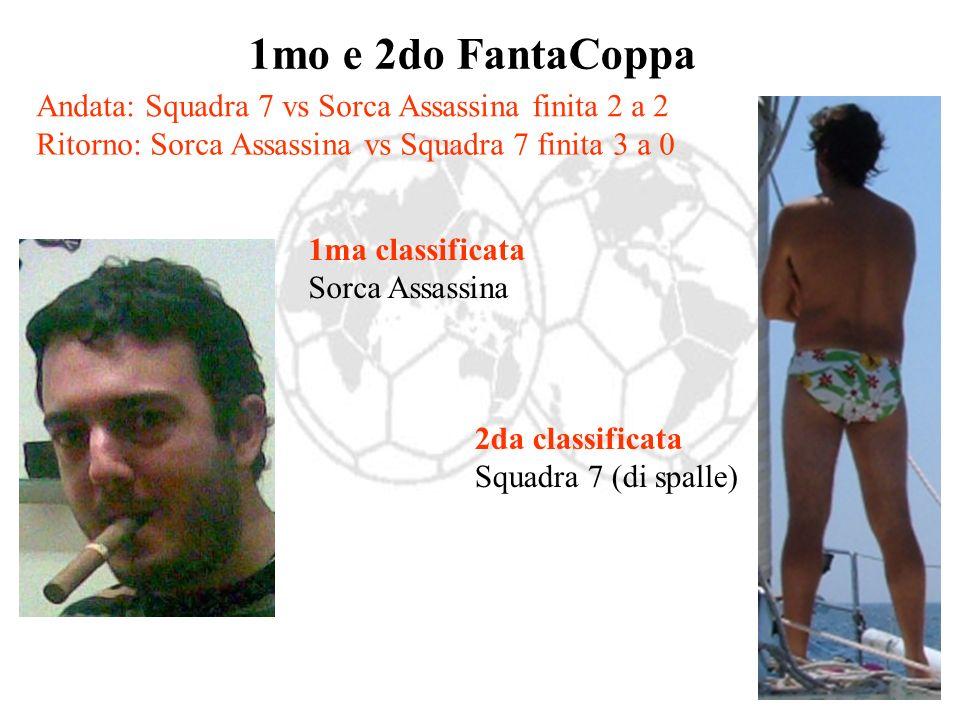 1mo e 2do FantaCoppa Andata: Squadra 7 vs Sorca Assassina finita 2 a 2 Ritorno: Sorca Assassina vs Squadra 7 finita 3 a 0 1ma classificata Sorca Assassina 2da classificata Squadra 7 (di spalle)