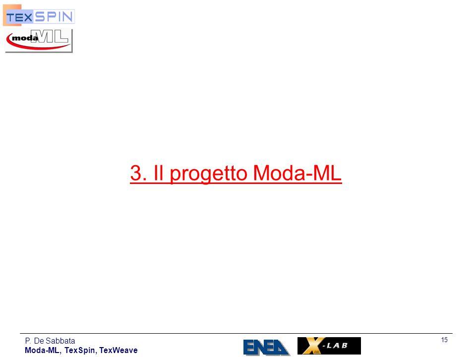 P. De Sabbata Moda-ML, TexSpin, TexWeave 15 3. Il progetto Moda-ML