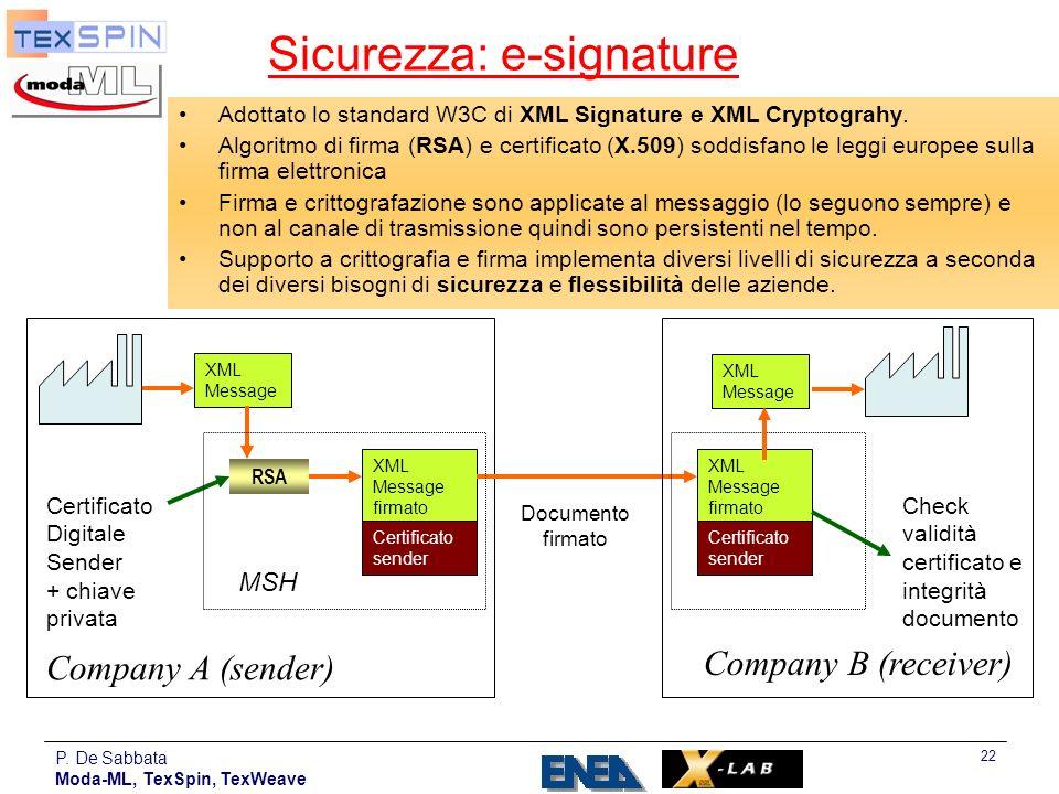 P. De Sabbata Moda-ML, TexSpin, TexWeave 22 Sicurezza: e-signature Adottato lo standard W3C di XML Signature e XML Cryptograhy. Algoritmo di firma (RS