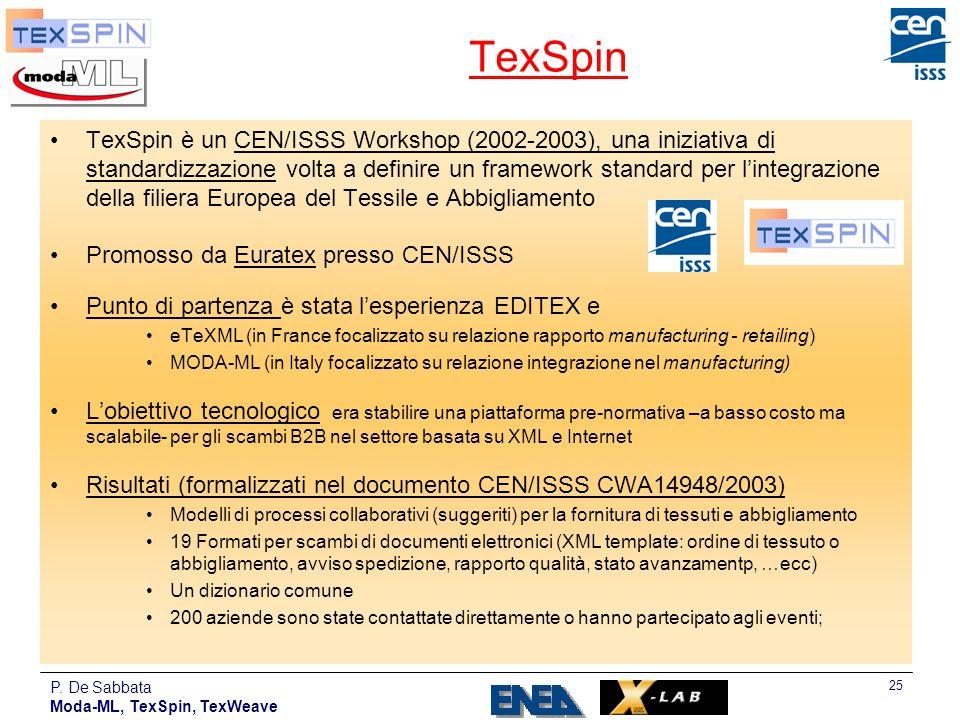 P. De Sabbata Moda-ML, TexSpin, TexWeave 25 TexSpin TexSpin è un CEN/ISSS Workshop (2002-2003), una iniziativa di standardizzazione volta a definire u