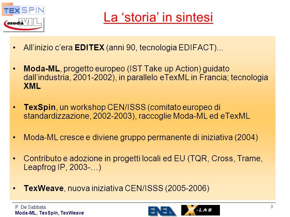 P. De Sabbata Moda-ML, TexSpin, TexWeave 3 La storia in sintesi Allinizio cera EDITEX (anni 90, tecnologia EDIFACT)... Moda-ML, progetto europeo (IST