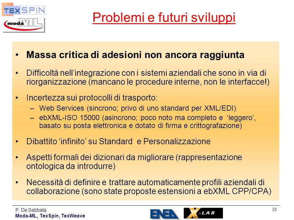 P. De Sabbata Moda-ML, TexSpin, TexWeave 33 Problemi e futuri sviluppi Massa critica di adesioni non ancora raggiunta Difficoltà nellintegrazione con
