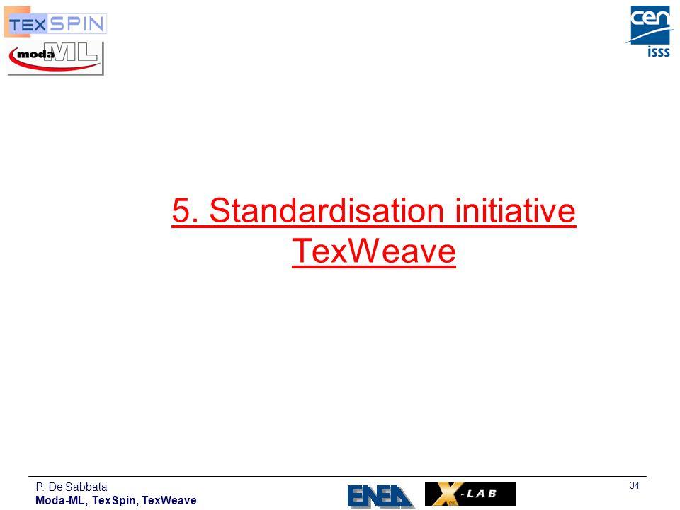 P. De Sabbata Moda-ML, TexSpin, TexWeave 34 5. Standardisation initiative TexWeave