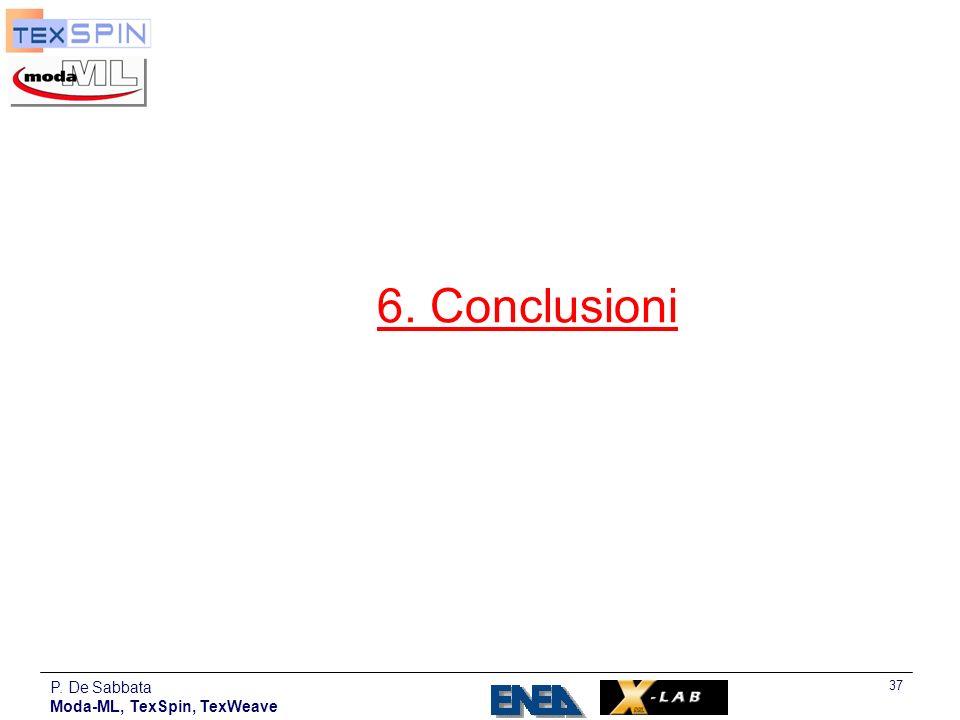 P. De Sabbata Moda-ML, TexSpin, TexWeave 37 6. Conclusioni