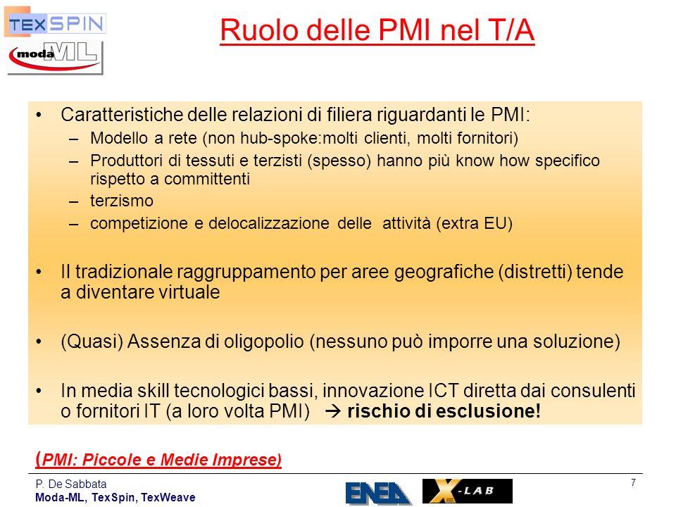 P. De Sabbata Moda-ML, TexSpin, TexWeave 7 Ruolo delle PMI nel T/A Caratteristiche delle relazioni di filiera riguardanti le PMI: –Modello a rete (non