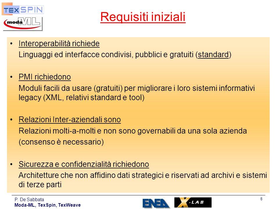 P. De Sabbata Moda-ML, TexSpin, TexWeave 8 Requisiti iniziali Interoperabilità richiede Linguaggi ed interfacce condivisi, pubblici e gratuiti (standa